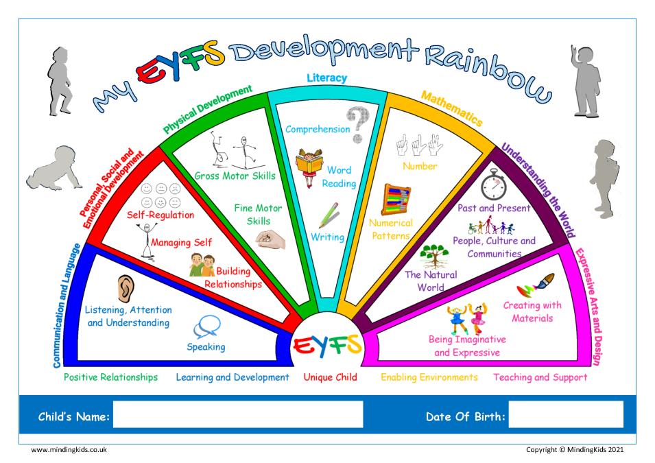 EYFS Rainbow_Cover